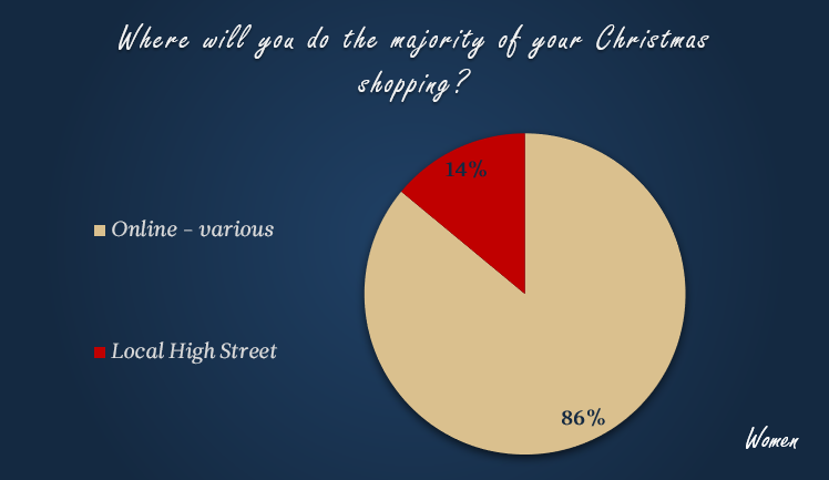 christmas shopping survey asali designs luxury leather gifts